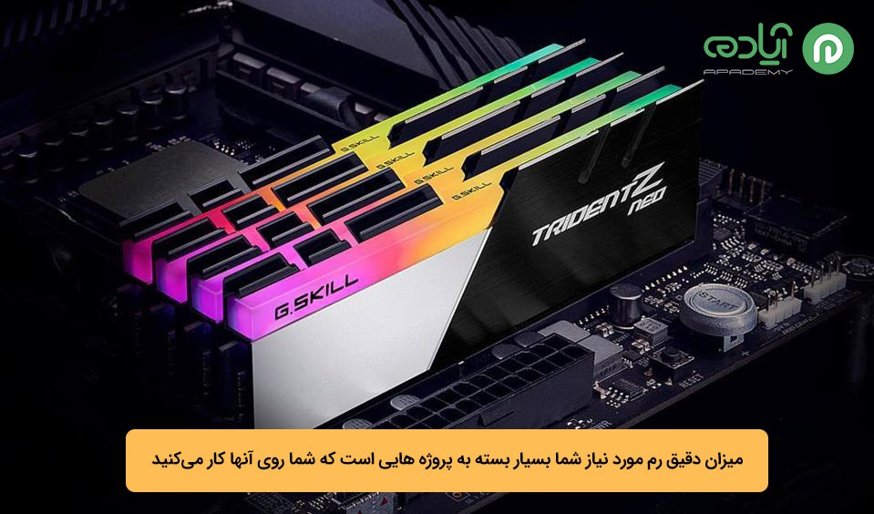 RAM مورد نیاز تری دی مکس
